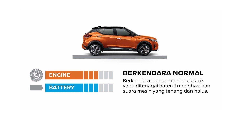 Dealer Resmi Nissan Yogyakarta